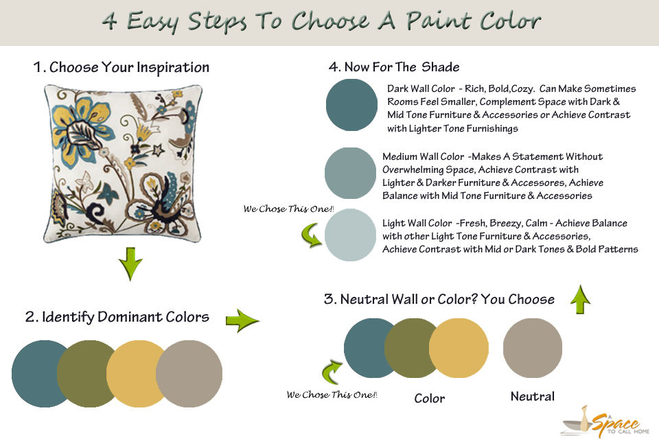 How To Pick Paint Color