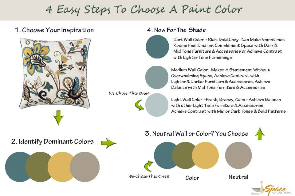 Pick A Paint Color In 4 Easy Steps!